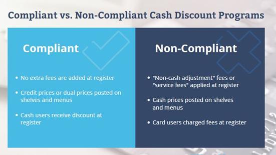 compliant vs non